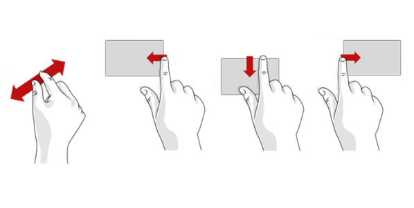 Windows 8 gestures