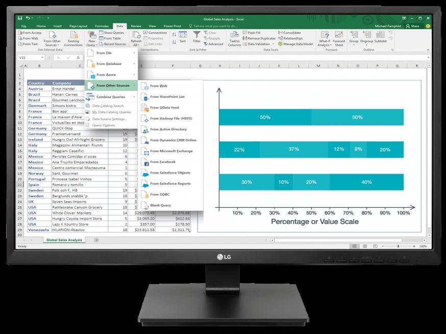 veelzijdige monitoren voor elk kantoor
