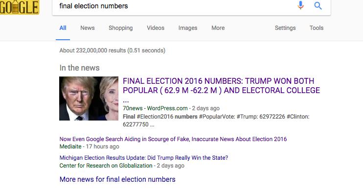 Google toont onjuist nieuws over verkiezingsuitslag