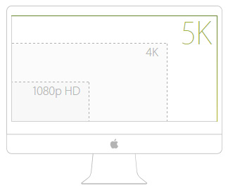 5K is een flinke upgrade ten opzichte van FullHD