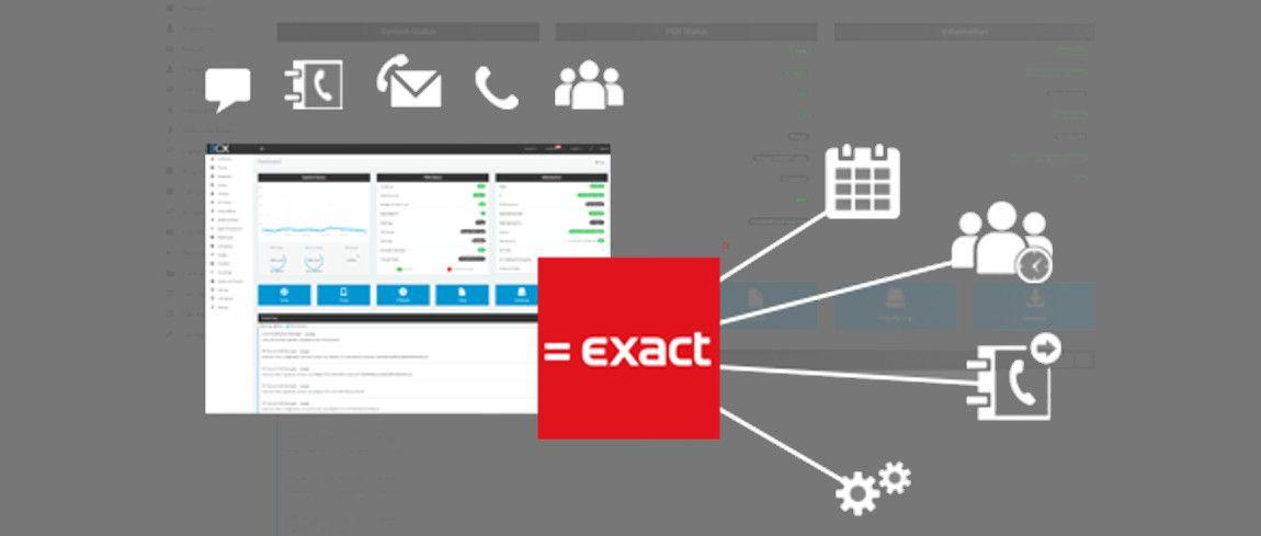 Jouw zakelijke applicaties en 3CX: twee handen op één buik   WINMAG Pro